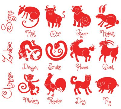 Illustrations Or Icons Of All Twelve Chinese Zodiac Animals Vector Illustration